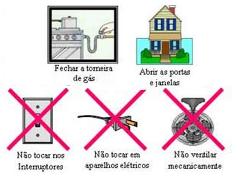 Cheiro de gás - Tecval Reformas
