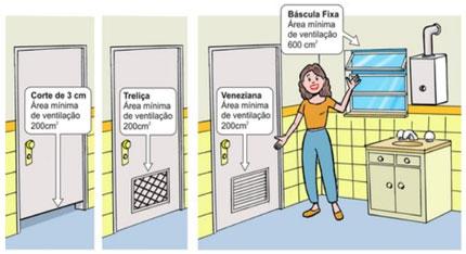 Ventilação em ambientes - Tecval Reformas